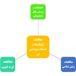 خدمات شرکت ایستا سازه مربوط به مشاوره ژئوتکنیک
