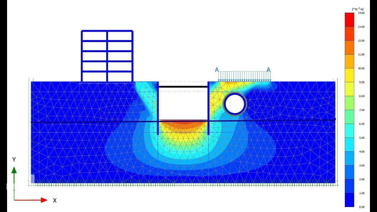 دیوار مهاربندی شده با عناصر مهارمتقابل (استرات) با استفاده از نرم افزار پلاکسیس