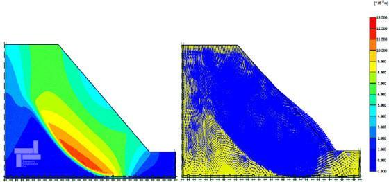 تاثیر استفاده از روش نیلینگ در پایدارسازی