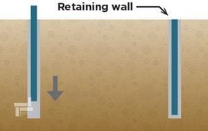 اجرای دیوارهای حائل محیطی