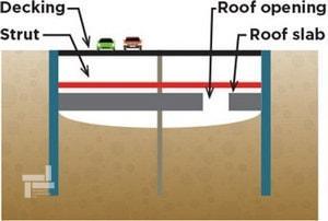 احداث دال بتنی سقف به همراه بازشوی دسترسی