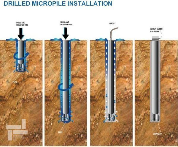 بررسی رفتار لرزه ای میکروپایل ها در بهسازی خاک