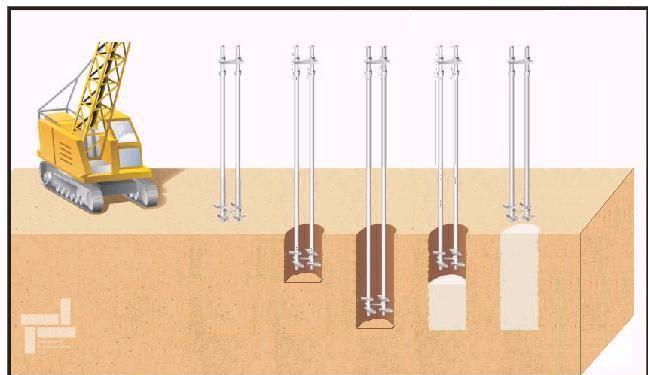 تاثیراستفاده از ستون اختلاط عمیق بر کاهش نشست شمع