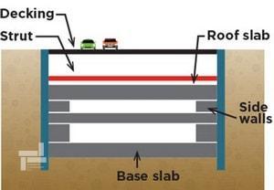 تکمیل شالوده و دیوارهای سازه ای داخلی