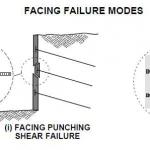 حالات گسیختگی رویه (Facing failure Modes)