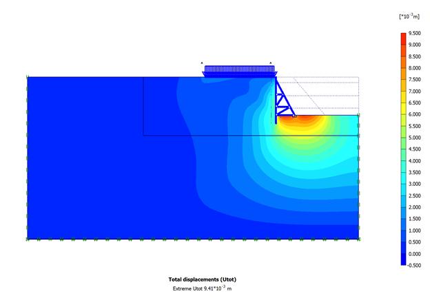 طراحی سازه نگهبان خرپایی پروژه جنت آباد شرکت ایستاسازه با استفاده از نرم افزار Plaxis 2D