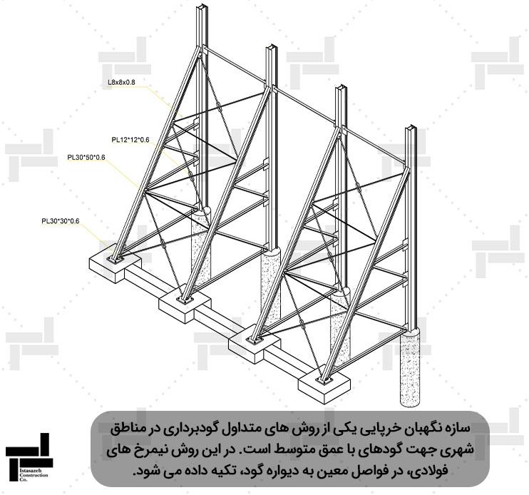 نمای 3 بعدی اجرای سازه نگهبان خرپایی