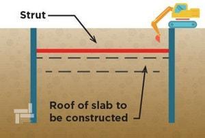گودبردای پس از اجرای مهار متقابل تا زیر تراز سقف سازهای