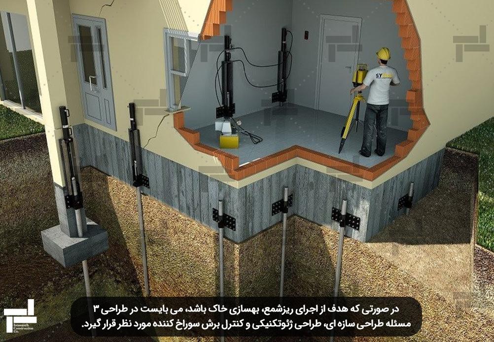 اجرای ریزشمع جهت بهسازی خاک زیر سازه موجود - شرکت مهندسی ایستا سازه