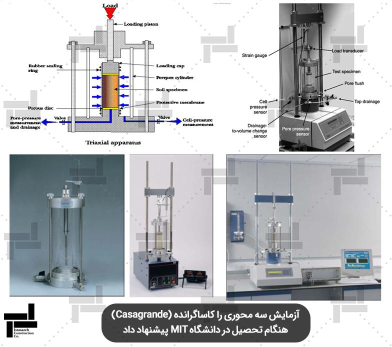 تجهیزات آزمایشهای سه محوری , مطالعات خاک (Triaxial Test) - شرکتمهندسی ایستاسازه