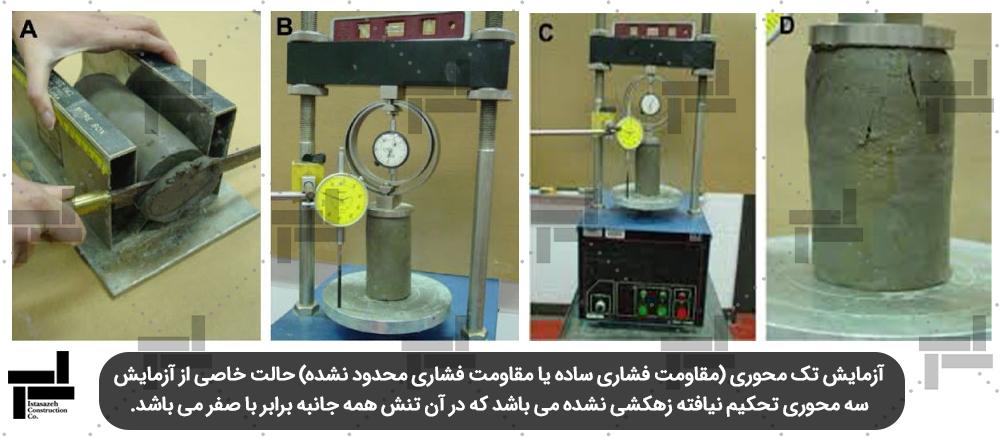 تجهیزات آزمایش تک محوری خاک , مطالعات ژئوتکنیک (Unconfined Compression Test)- شرکت مهندسی ایستا سازه