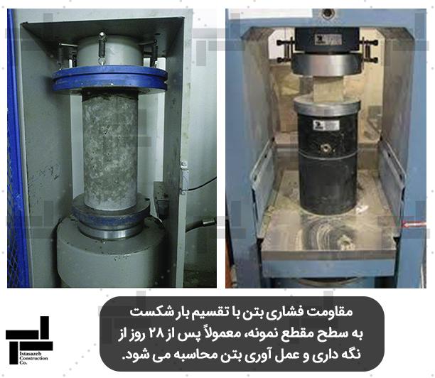 تجهیزات آزمایش مقاومت فشاری بتن (Compressive strength of concrete) (نمونه استوانه ای و مکعبی)- ایستا سازه