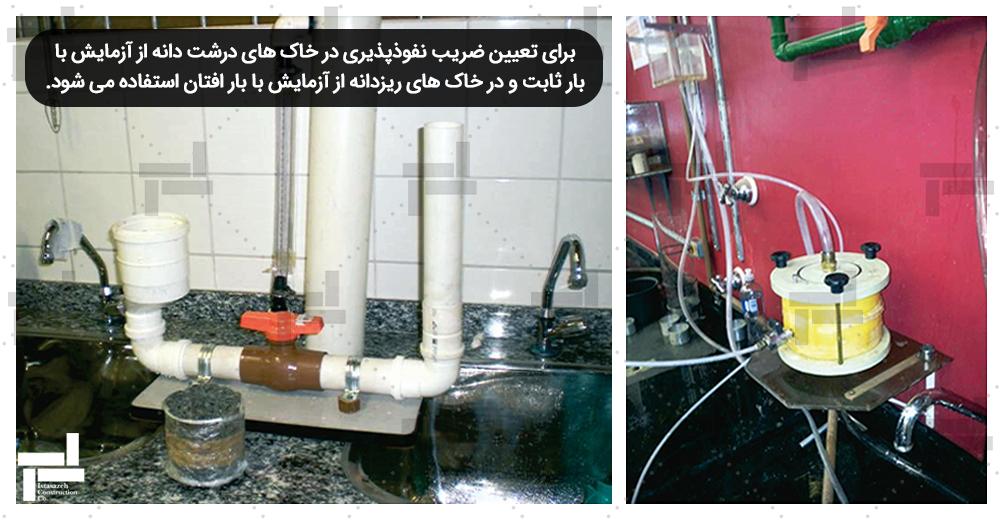 تجهیزات آزمایش نفوذ پذیری (Permeability Test) (شکل سمت راست بار ثابت و شکل سمت چپ بار افتان)- ایستا سازه