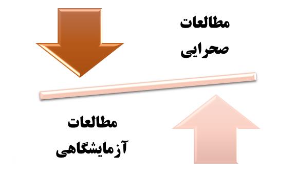 دو حوزه مختلف مطالعات ساختگاه