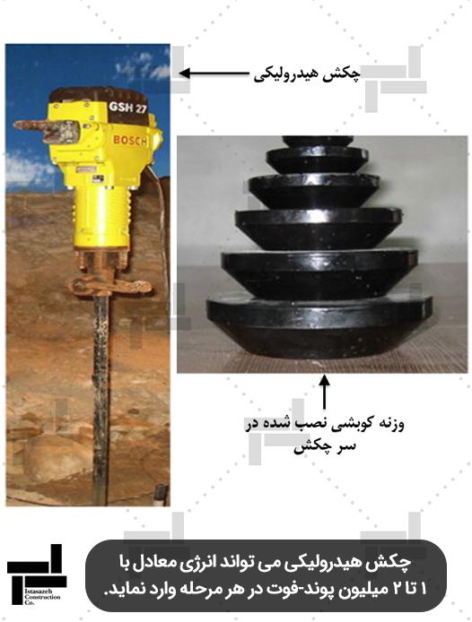 نمونه ای از چکش هیدرولیکی جهت ساخت ستون های سنگی کوبشی - ایستا سازه