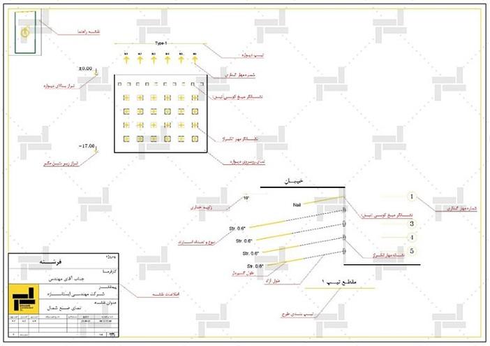 اجرای عملیات میخ کوبی و مهارگذاری (نیلینگ و انگراژ)، نوع مصالح، متراژ و تعداد هر میخ یا مهار (نیل و انکر) و نحوه چیدمان و فواصل افقی و عمودی