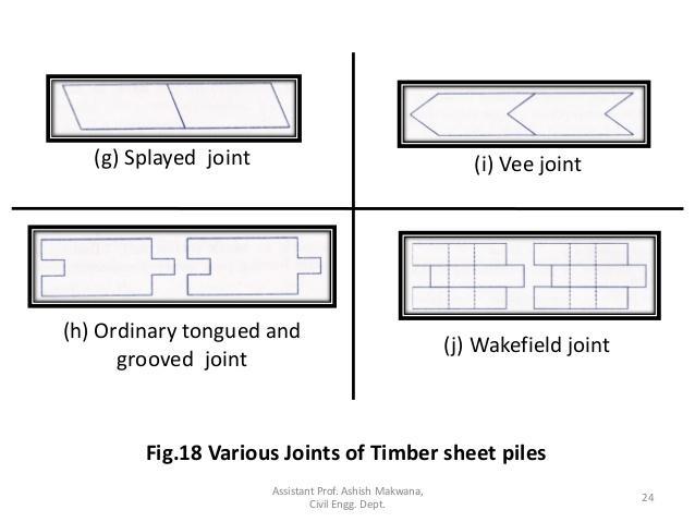انواع مختلف اتصال سپرهای چوبی به یکدیگر