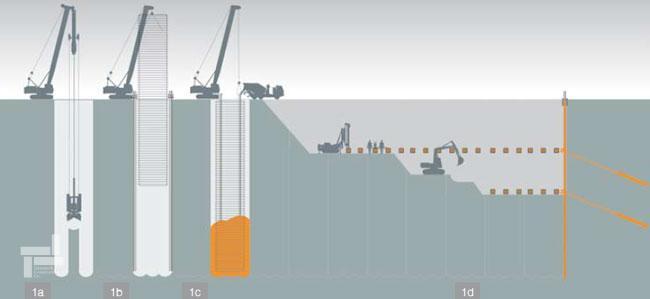 ترکیب مهارگذاری (انکراژ) با دیوار دیافراگمی
