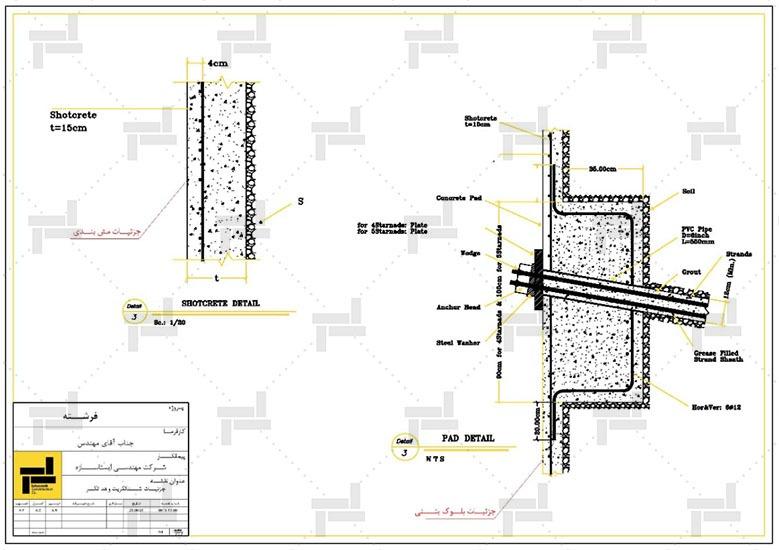 جزئیات کامل اجرای عملیات مش بندی و اجرای بلوک بتنی مهارها (انکر)