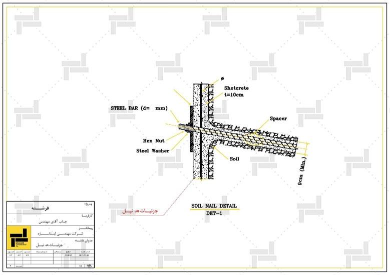 جزئیات کامل اجرای میخ کوبی (نیلینگ)، صفحات فلزی سر میخ (هد نیل)، قطر مته دستگاه حفاری و نحوه قرارگیری فاصله گذار (اسپیسر)