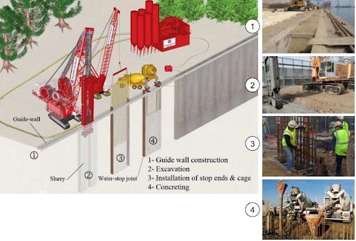 مراحل اجرای دیوار دیافراگمی با استفاده از دستگاه گراب