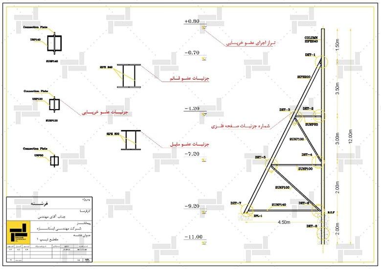 نقشه خوانی - توضیحات و جزئیات اتصال اعضای مختلف سازه خرپایی - شرکت ایستاسازه