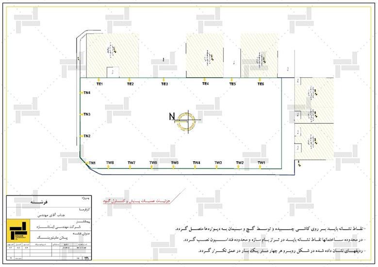 نقشه خوانی - توضیحات و جزئیات پایش (مانیتورینگ) عملیات پایدارسازی - شرکت ایستاسازه