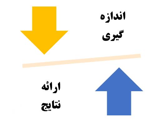 دو مرحله اصلی نقشه برداری