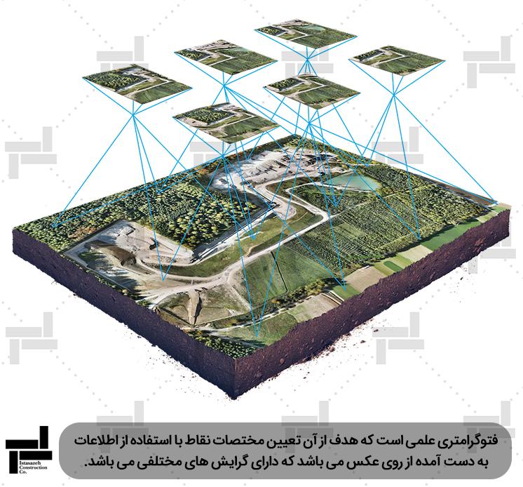 فتوگرامتری - مهندسی نقشه برداری - ایستاسازه