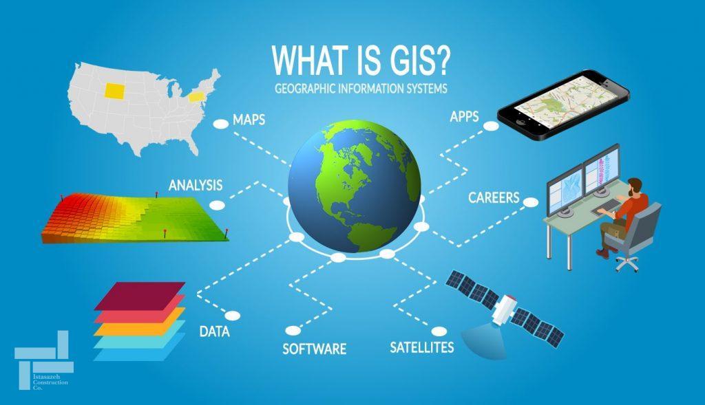 کاربردهای مختلف سامانه اطلاعات جغرافیایی - مهندسی نقشه برداری