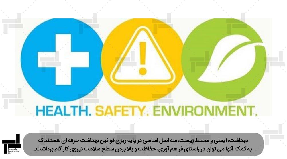 بهداشت (Health)، ایمنی (Safety) و محیط زیست (Environment)