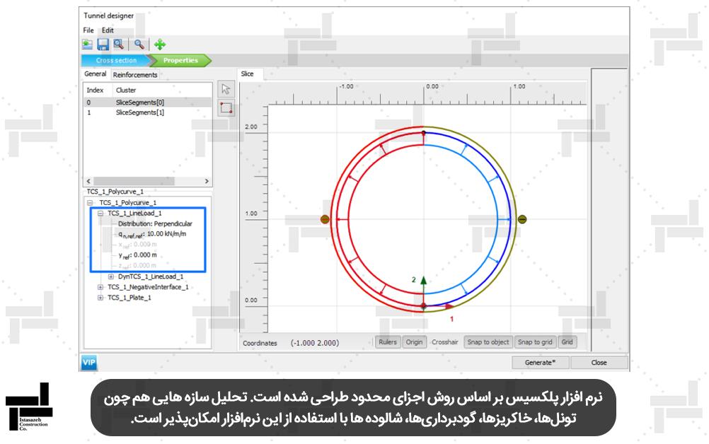 اعمال بار گسترده بر روی تونل در نرم افزار 2 بعدی پلکسیس (Plaxis 2D)