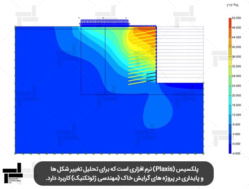 تحلیل پایداری گود توسط نرم افزار 2 بعدی پلکسیس (Plaxis 2D) - شرکت عمرانی مهندسی ایستا سازه