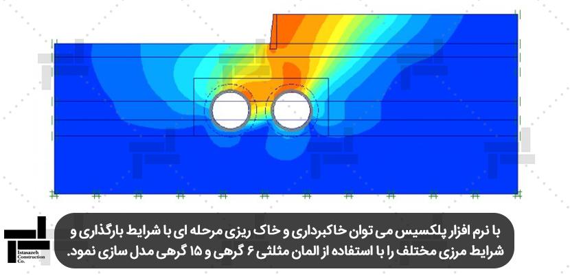 طراحی تونل توسط نرم افزار اجزای محدود پلکسیس دو بعدی (Plaxis 2D)-شرکت ایستا سازه