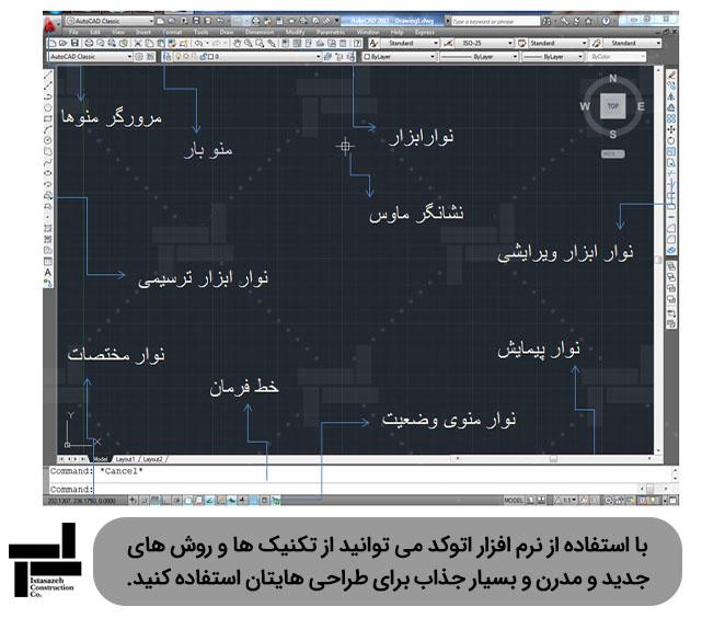 قسمت های مختلف نرم افزار اتوکد (AutoCAD) -ایستا سازه
