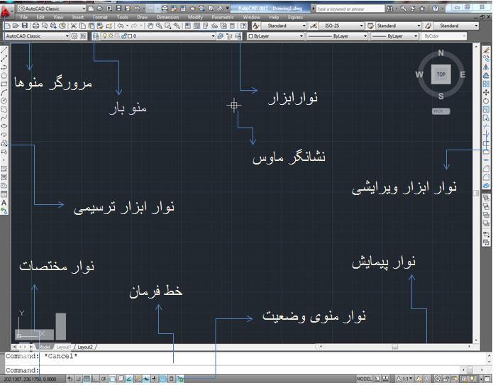 قسمت های مختلف نرم افزار اتوکد (AutoCAD)