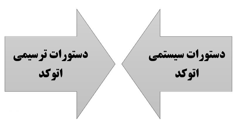 مجموعه دستورات اتوکد (AutoCAD)