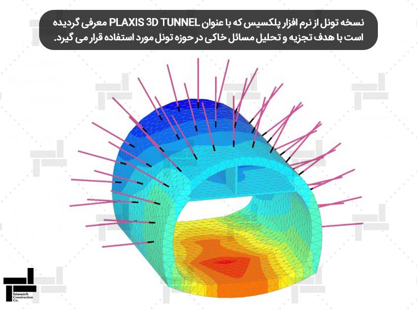 نرم افزار سه بعدی پلکسیس نسخه تونل (PLAXIS 3D TUNNEL) - شرکت عمرانی ایستاسازه