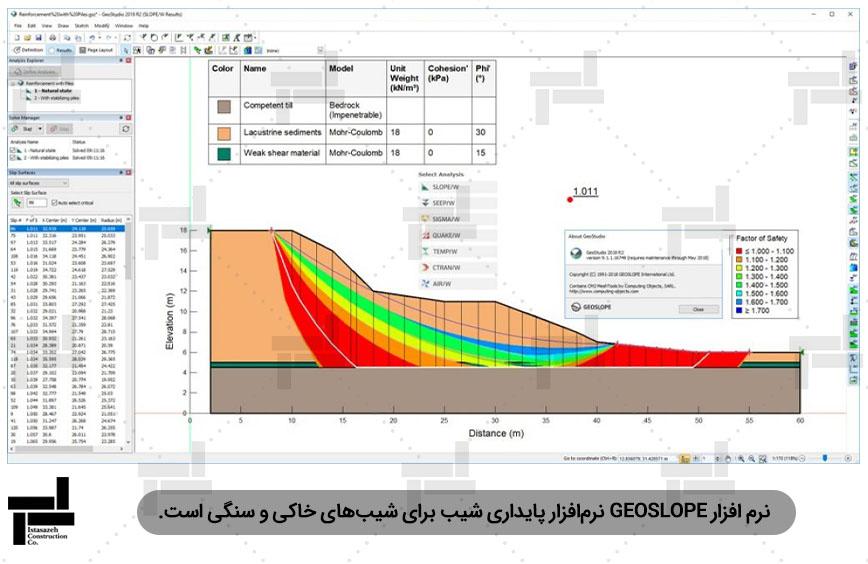 ویژگیهای مهم نرم افزار GEOSLOPE ژئواسلپ (SLOPEW) - شرکت عمرانی ایستا سازه