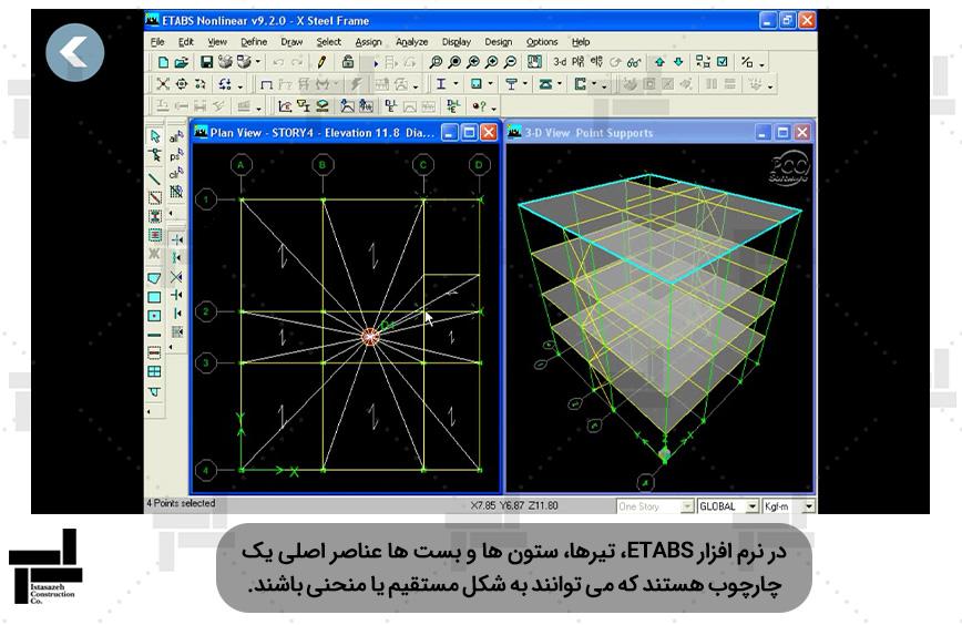 طراحی سازه توسط نرم افزار ایتبس - شرکت عمرانی مهندسی ایستا سازه