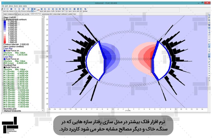 تحلیل تونل با استفاده از نرم افزار فلک
