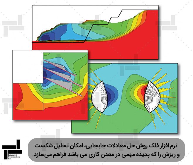 تحلیل تونل و پایدارسازی گود با استفاده از نرم افزار فلک - ایستاسازه