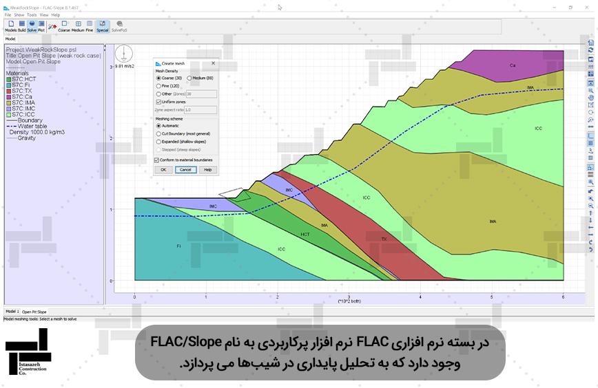 تحلیل پایدارسازی گود توسط نرم افزار FLACSlope