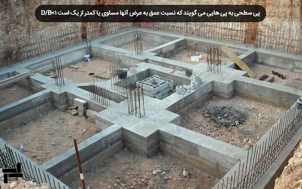 پی سطحی - مقررات ملی ساختمان -شررکت مهندسی ایستاسازه