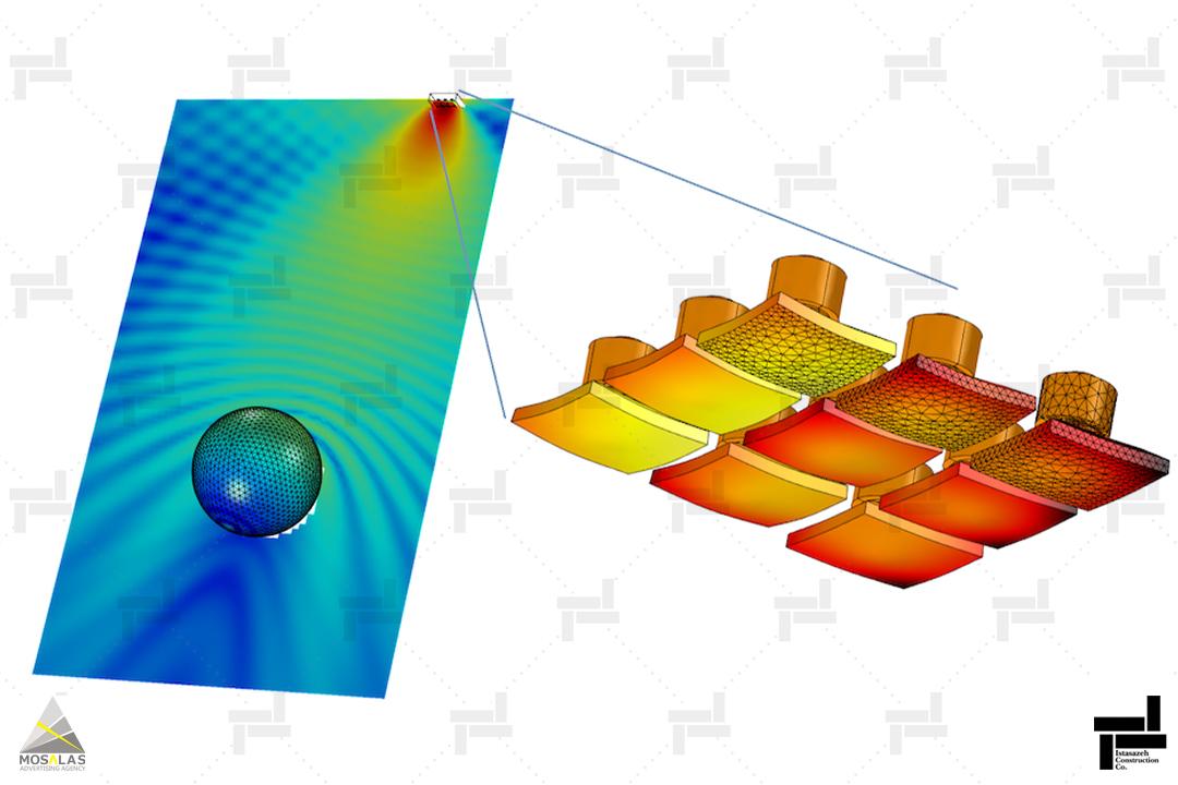 روش اجزای مرزی - شرکت عمرانی مهندسی ایستا سازه