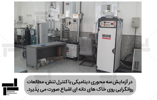 دستگاه سه محوری دینامیکی (سیکلیک) آزمایشگاه ژئوتکنیک دانشکده مهندسی عمران دانشگاه تهران- ایستاسازه