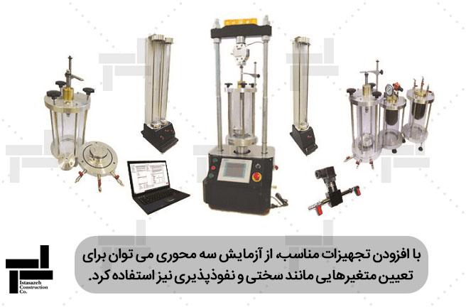 مجموعه ای از تجهیزات مورد استفاده در آزمایش - شرکت مهندسی ایستا سازه
