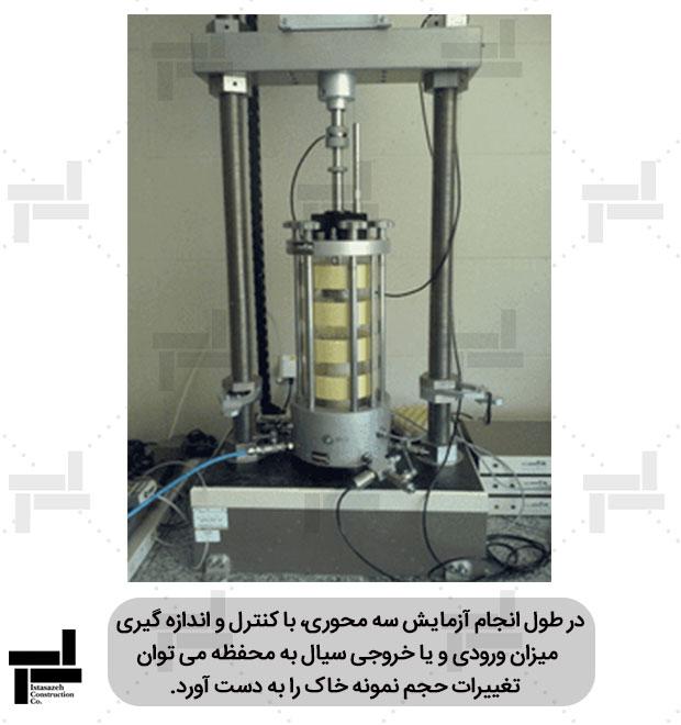 نمونه خاک قرار گرفته در دستگاه سه محوری استاتیکی تحت فشار همه جانبه - شرکت عمرانی ایستاسازه