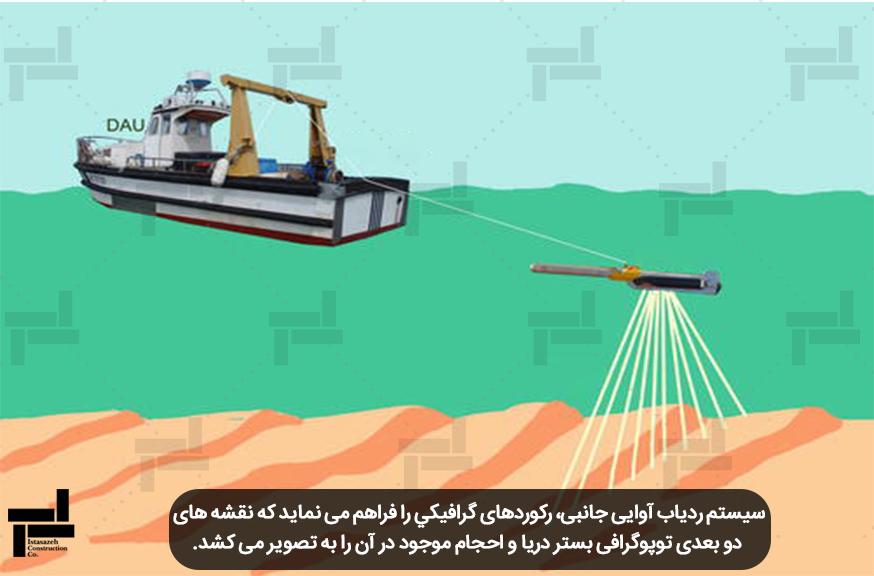 استفاده از ردیاب آوایی جانبی برای بررسی بستر دریا - ژئوتکنیک دریایی- ایستاسازه
