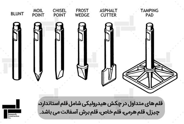 تصاویر شماتیک انواع مختلف قلم